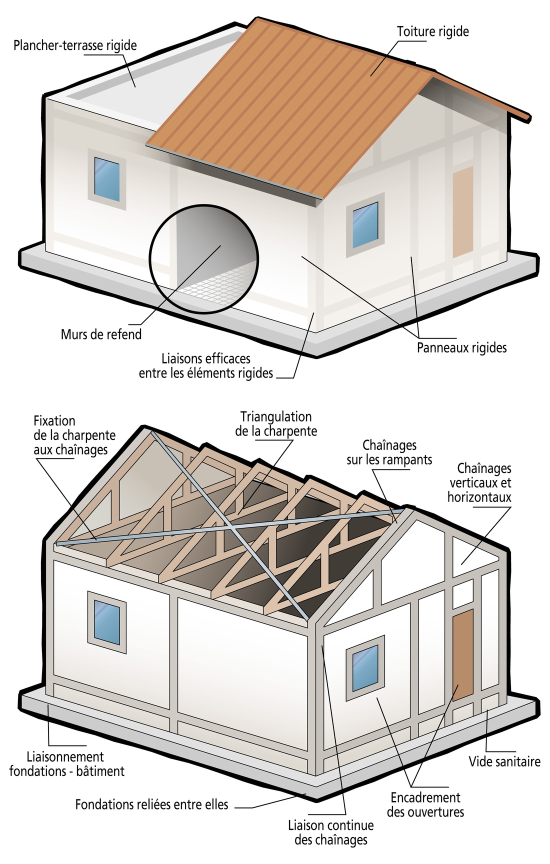 norme construction maison individuelle avie home. Black Bedroom Furniture Sets. Home Design Ideas